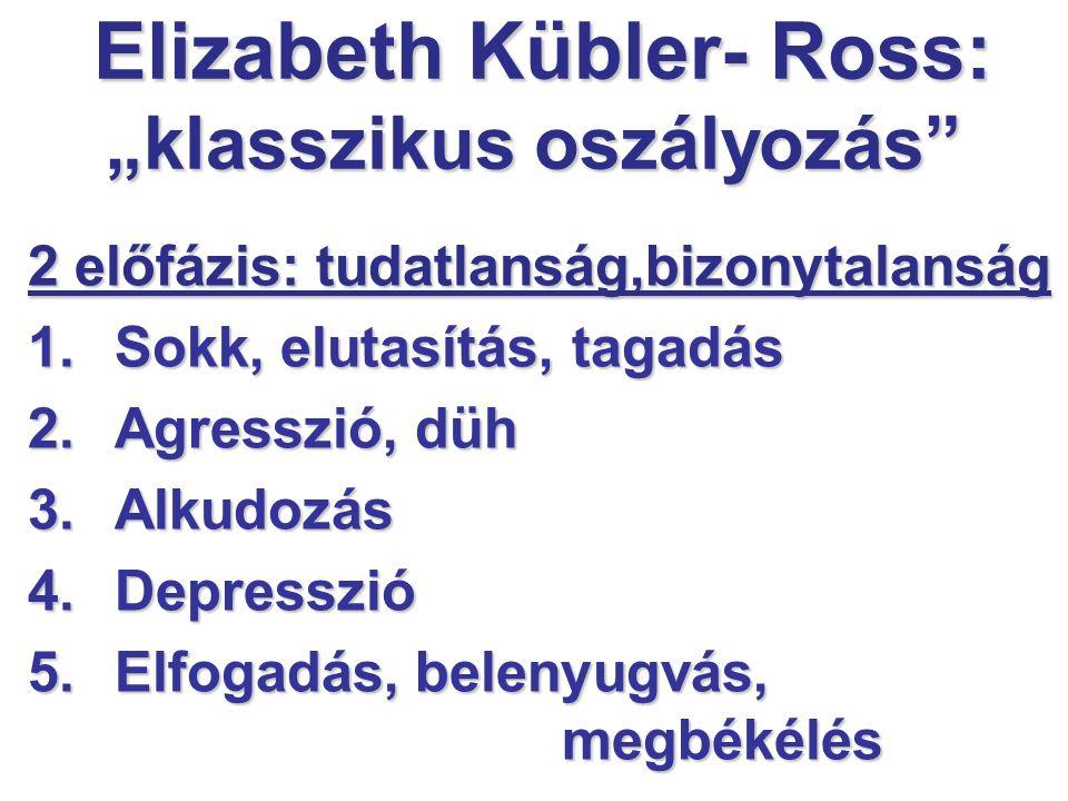 """Elizabeth Kübler- Ross: """"klasszikus oszályozás"""