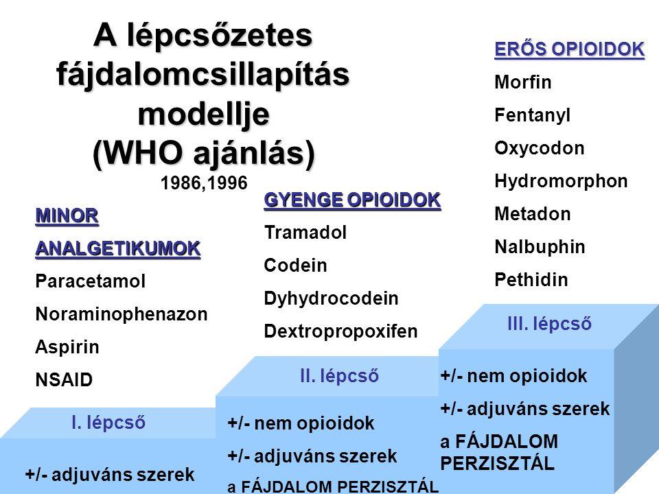 A lépcsőzetes fájdalomcsillapítás modellje (WHO ajánlás) 1986,1996