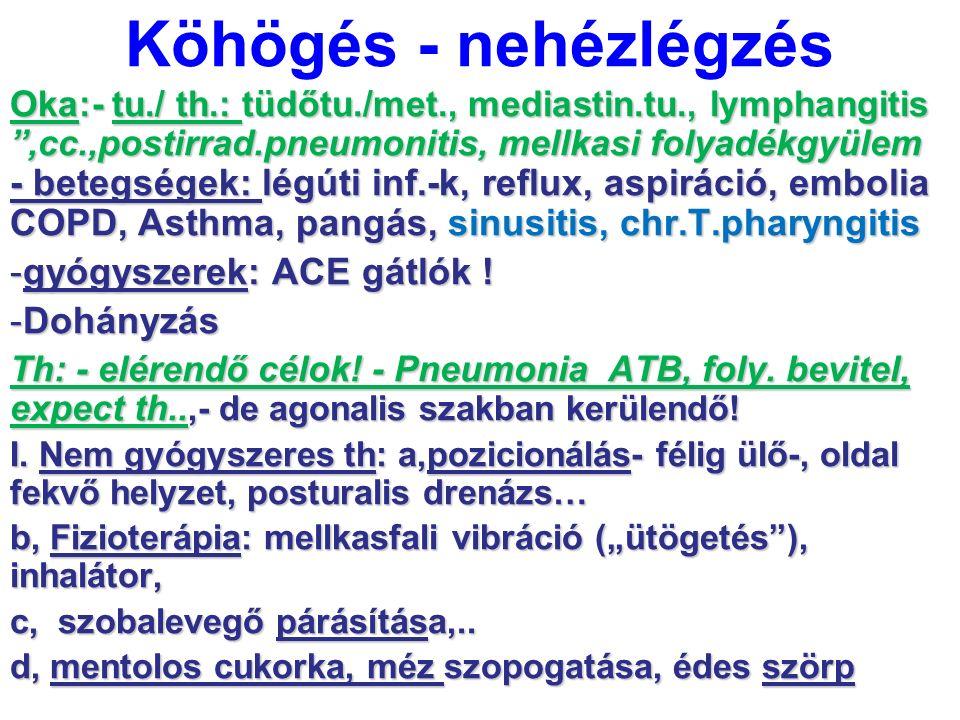 Köhögés - nehézlégzés gyógyszerek: ACE gátlók ! Dohányzás