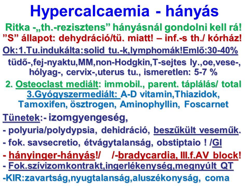 Hypercalcaemia - hányás