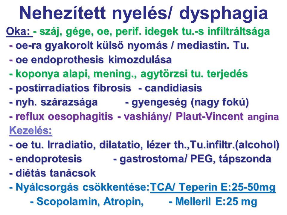 Nehezített nyelés/ dysphagia
