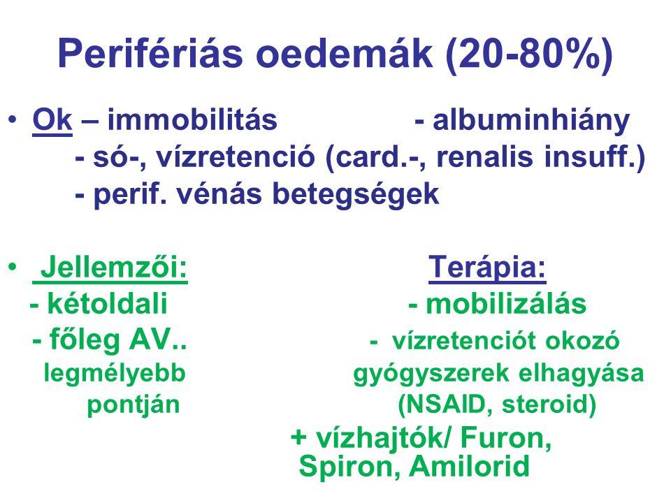 Perifériás oedemák (20-80%)