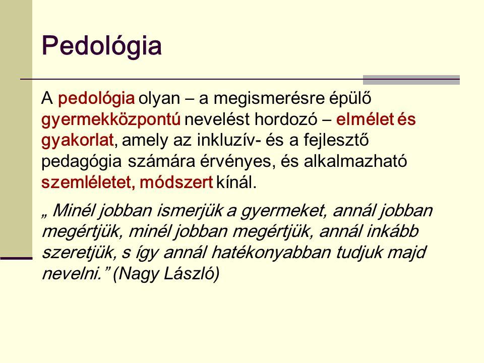 Pedológia