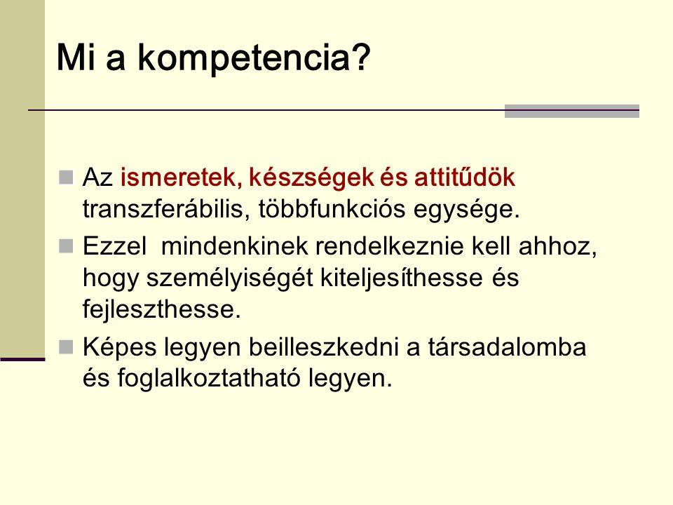 Mi a kompetencia Az ismeretek, készségek és attitűdök transzferábilis, többfunkciós egysége.