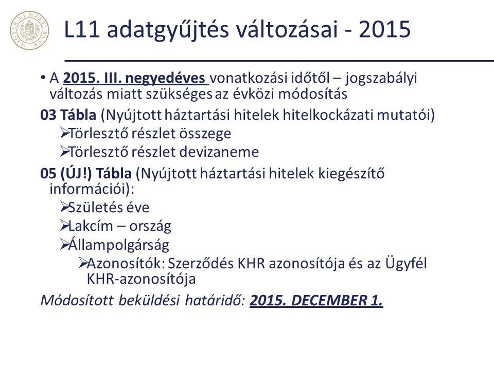 L11 adatgyűjtés változásai - 2015