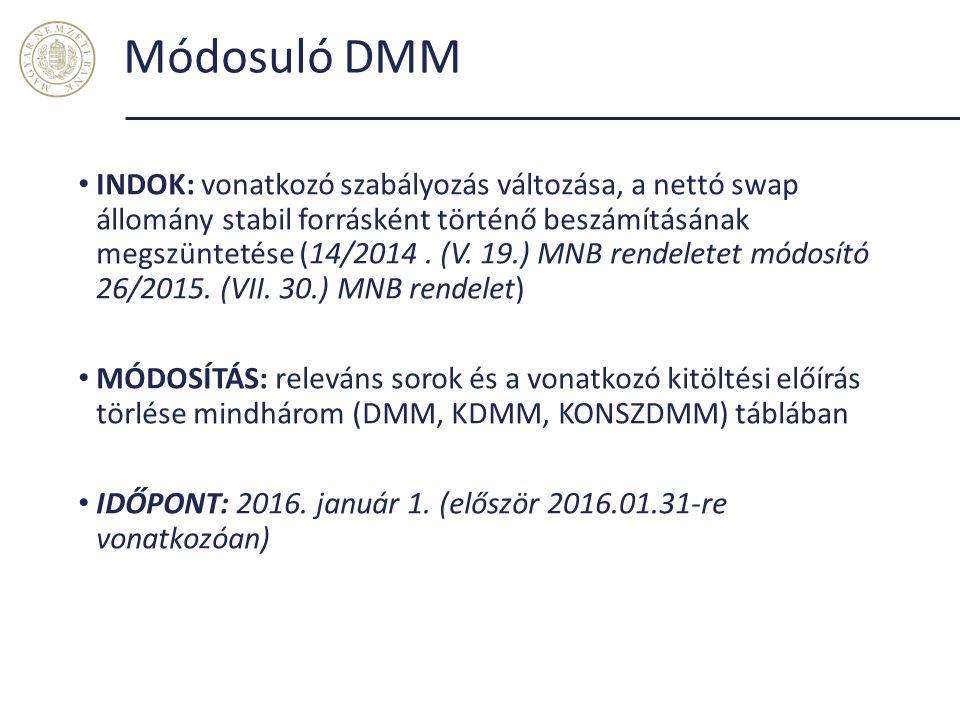 Módosuló DMM