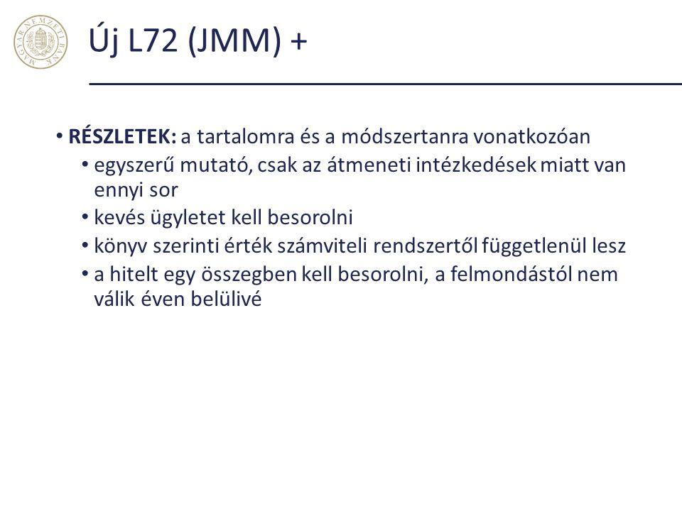 Új L72 (JMM) + RÉSZLETEK: a tartalomra és a módszertanra vonatkozóan