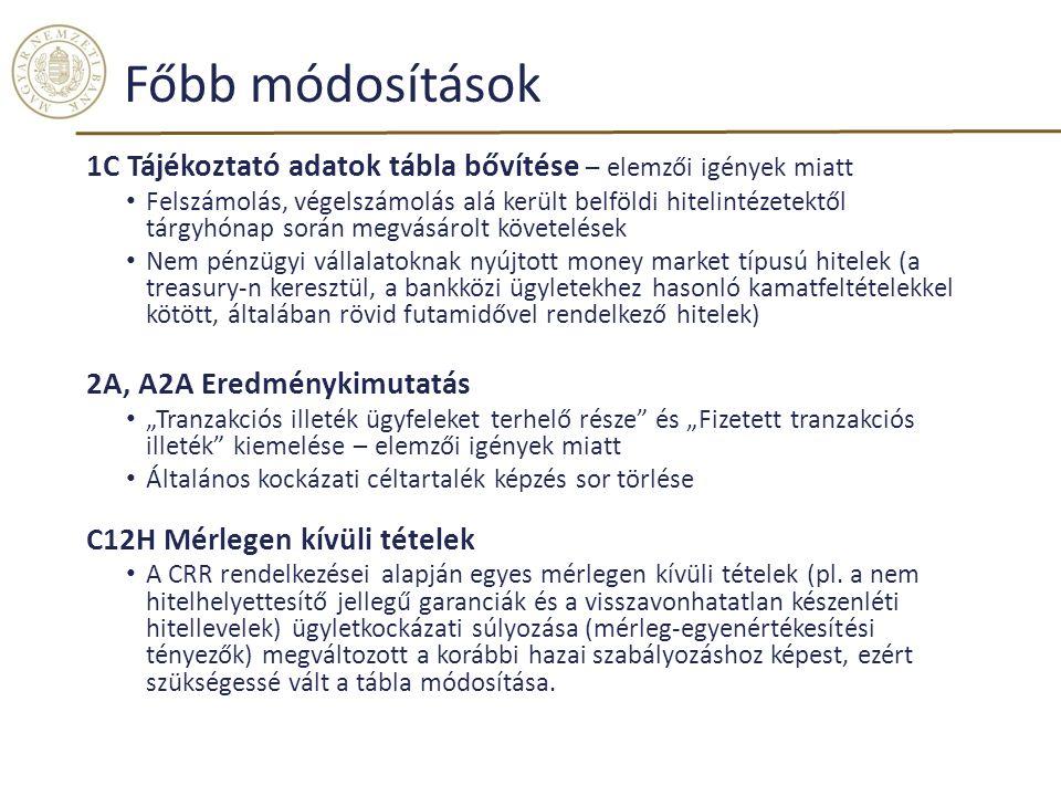 Főbb módosítások 1C Tájékoztató adatok tábla bővítése – elemzői igények miatt.