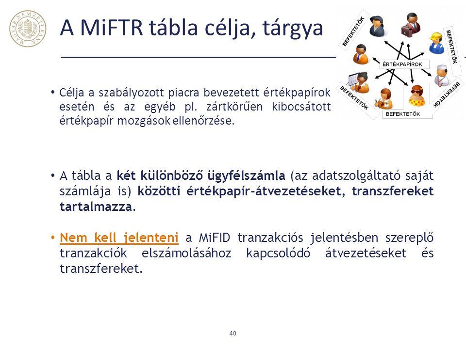 A MiFTR tábla célja, tárgya