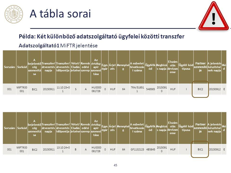 A tábla sorai Példa: Két különböző adatszolgáltató ügyfelei közötti transzfer. Adatszolgáltató1 MiFTR jelentése.