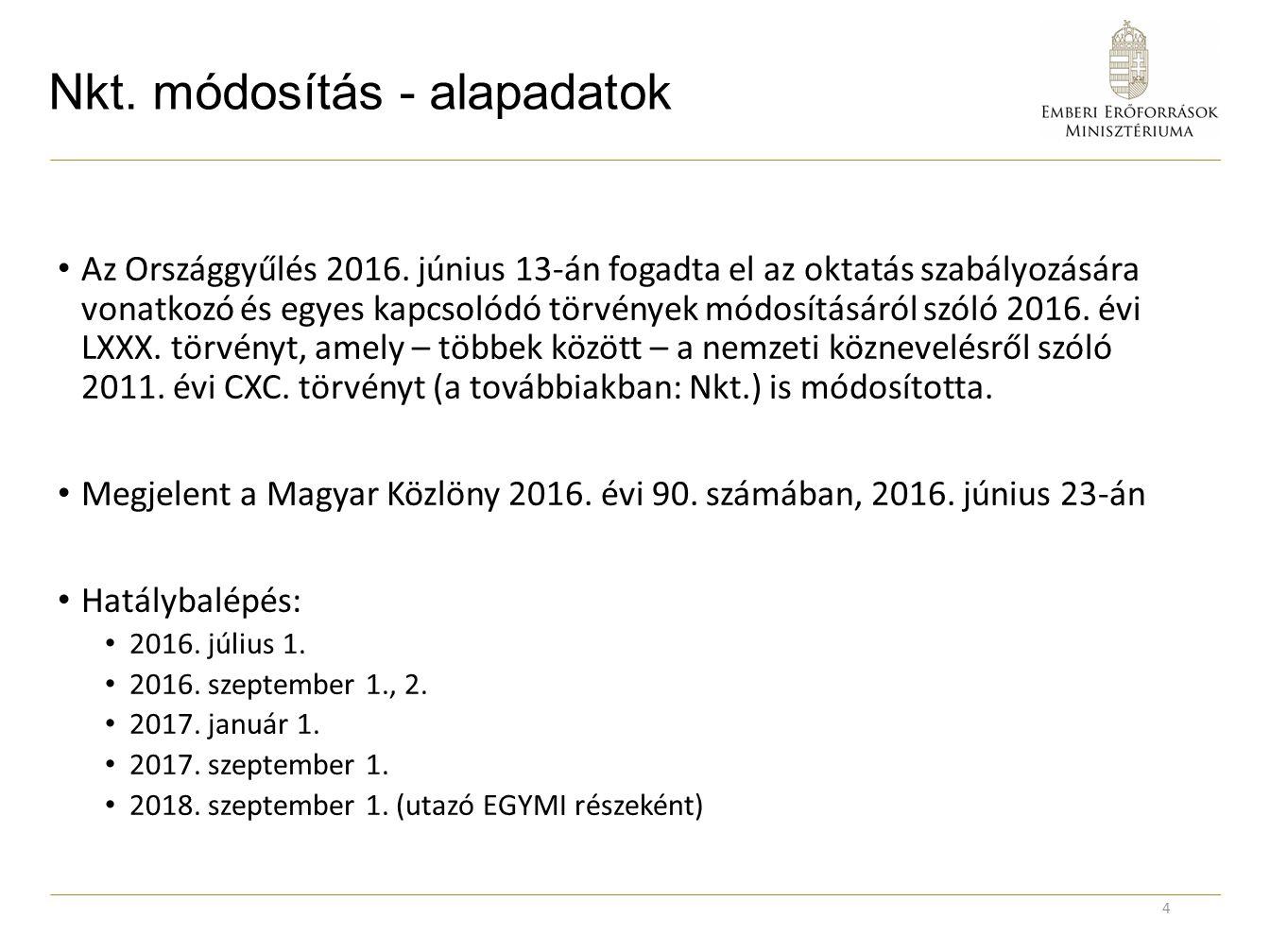 Nkt. módosítás - alapadatok