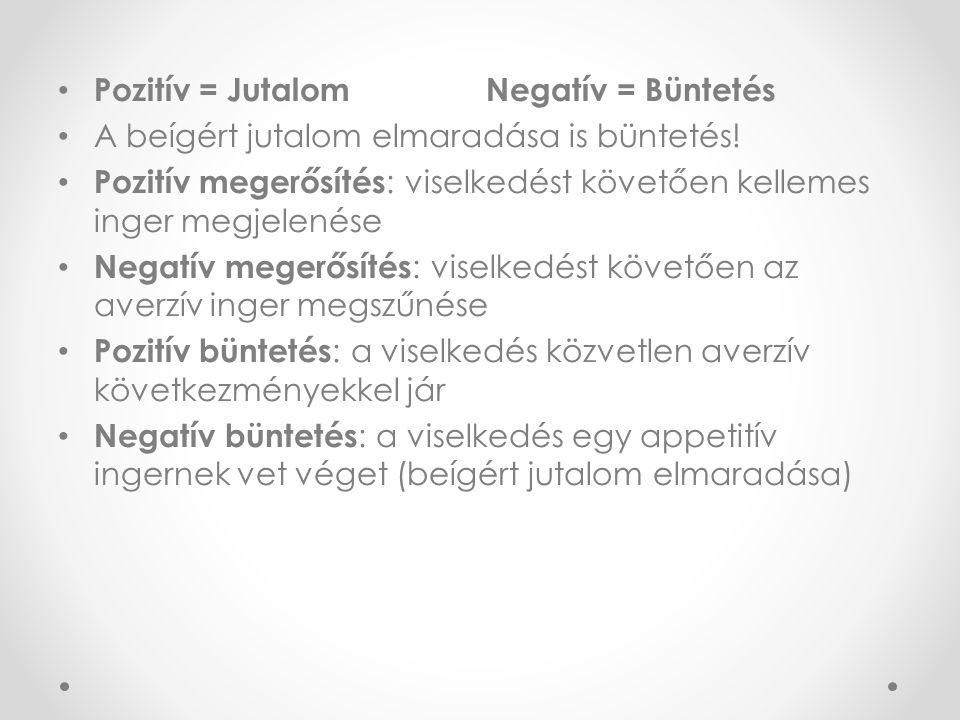 Pozitív = Jutalom Negatív = Büntetés