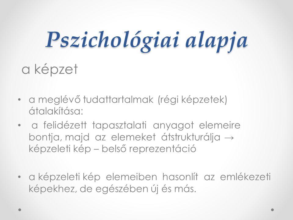 Pszichológiai alapja a képzet