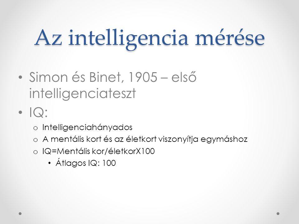 Az intelligencia mérése