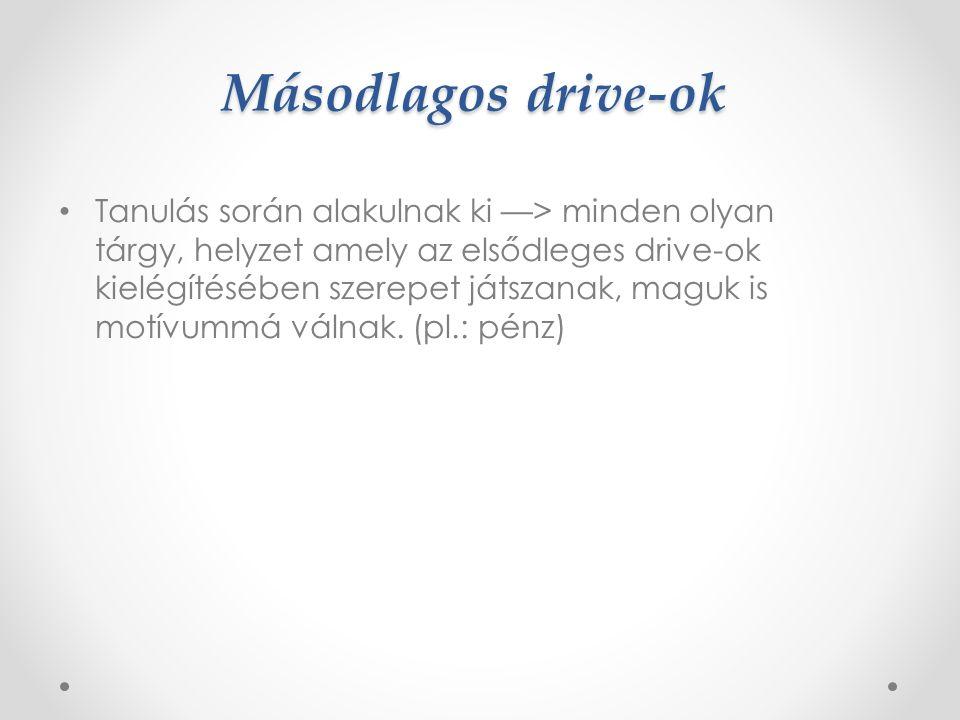 Másodlagos drive-ok