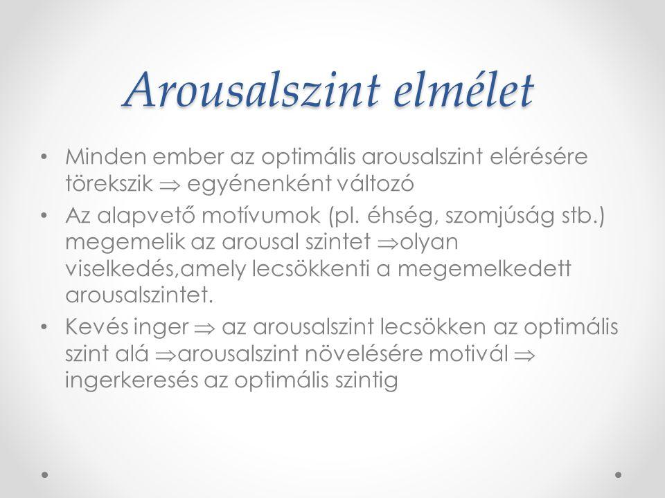 Arousalszint elmélet Minden ember az optimális arousalszint elérésére törekszik  egyénenként változó.