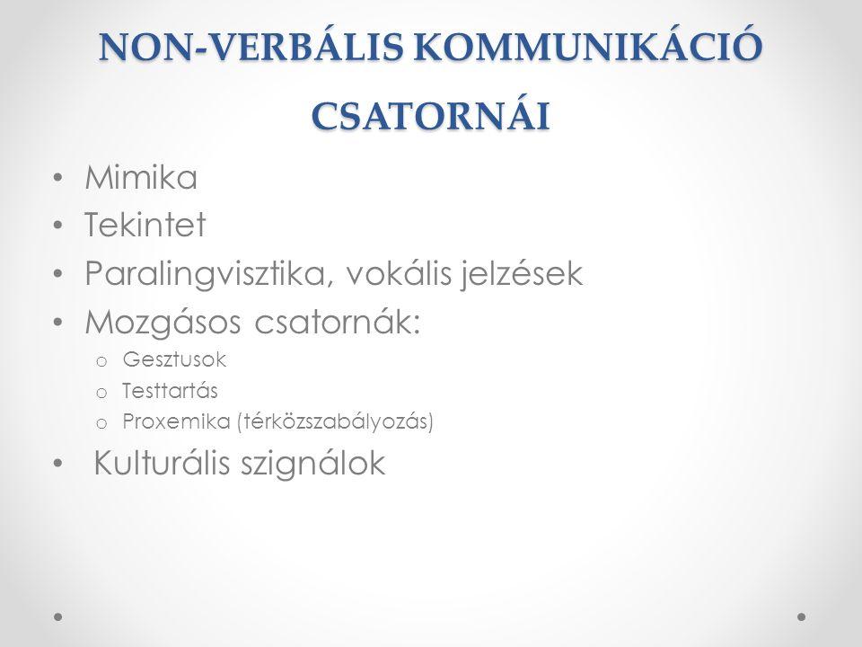 NON-VERBÁLIS KOMMUNIKÁCIÓ CSATORNÁI