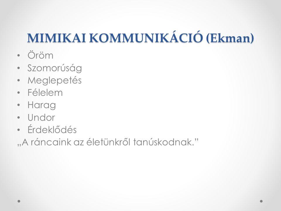 MIMIKAI KOMMUNIKÁCIÓ (Ekman)