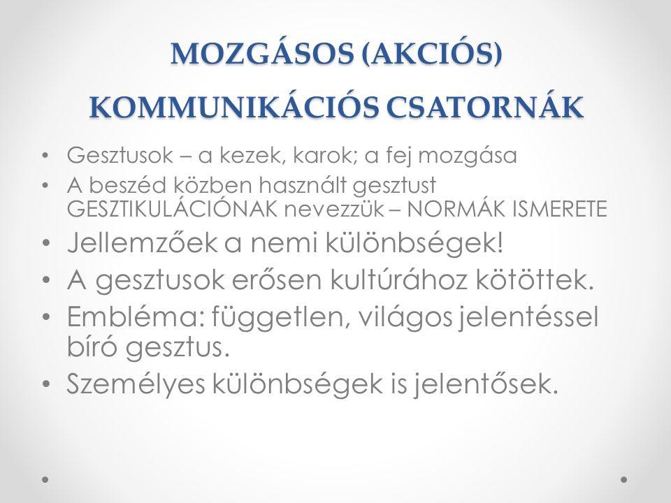 MOZGÁSOS (AKCIÓS) KOMMUNIKÁCIÓS CSATORNÁK