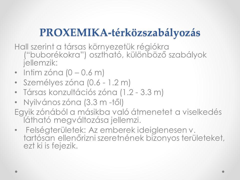 PROXEMIKA-térközszabályozás