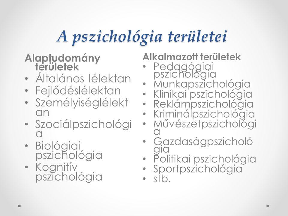 A pszichológia területei