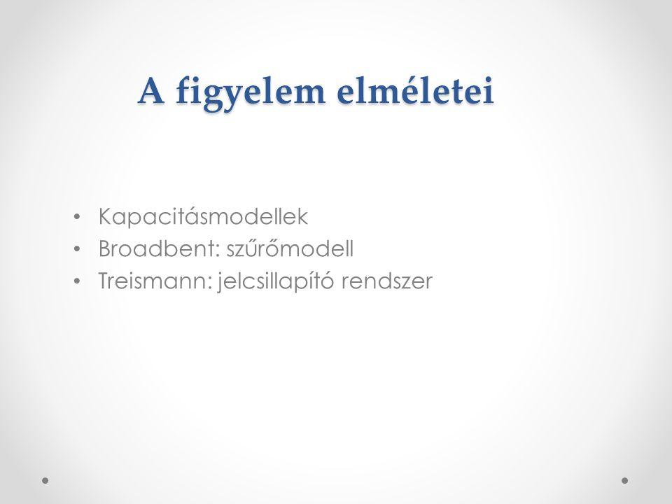 A figyelem elméletei Kapacitásmodellek Broadbent: szűrőmodell