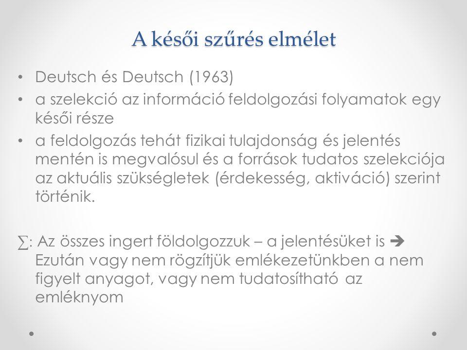 A késői szűrés elmélet Deutsch és Deutsch (1963)