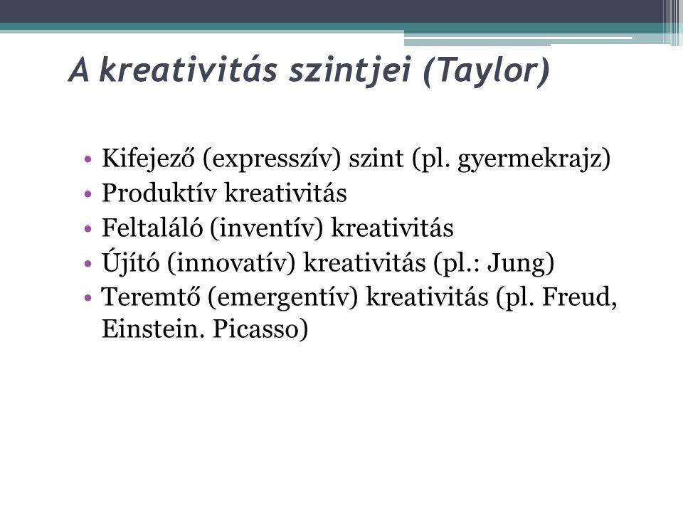 A kreativitás szintjei (Taylor)
