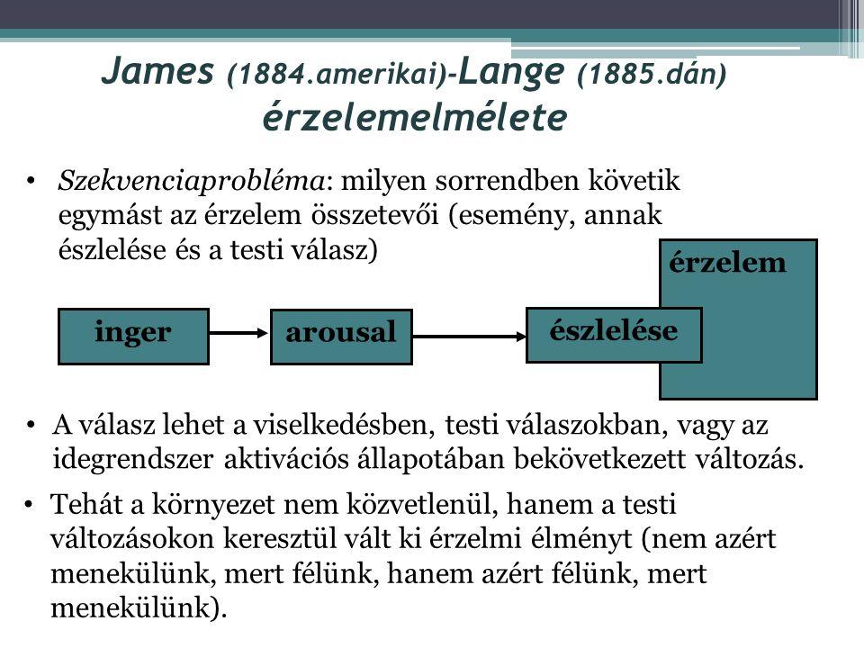 James (1884.amerikai)-Lange (1885.dán) érzelemelmélete