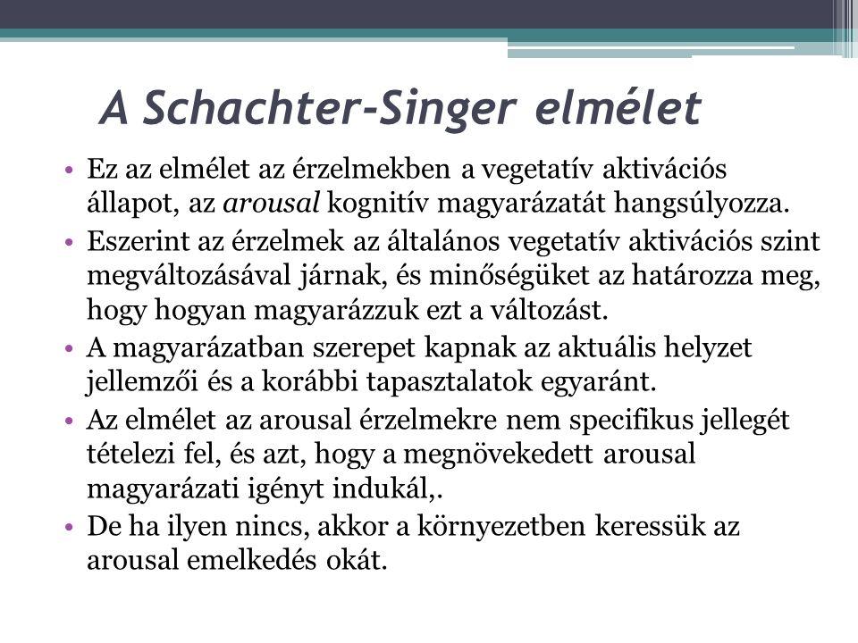 A Schachter-Singer elmélet