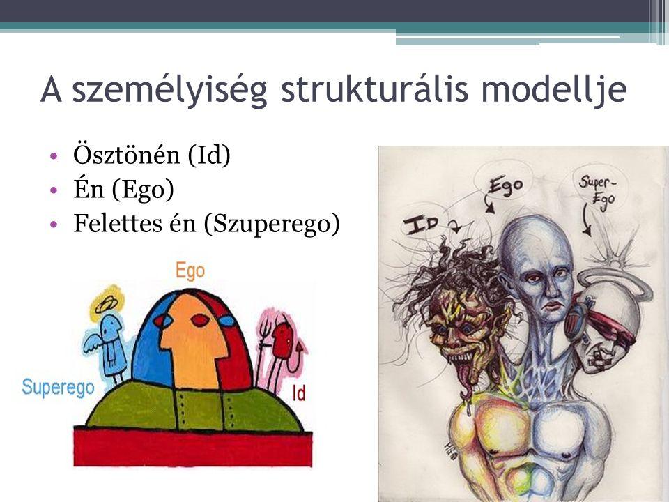 A személyiség strukturális modellje