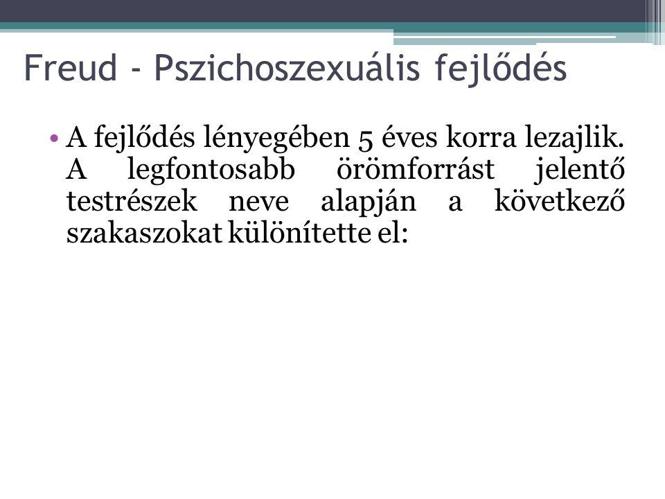 Freud - Pszichoszexuális fejlődés