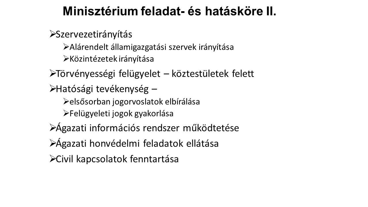 Minisztérium feladat- és hatásköre II.