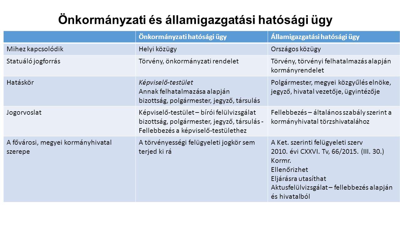 Önkormányzati és államigazgatási hatósági ügy