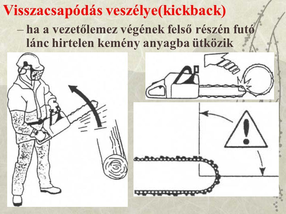 Visszacsapódás veszélye(kickback)