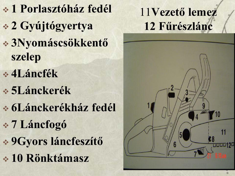 11Vezető lemez 12 Fűrészlánc