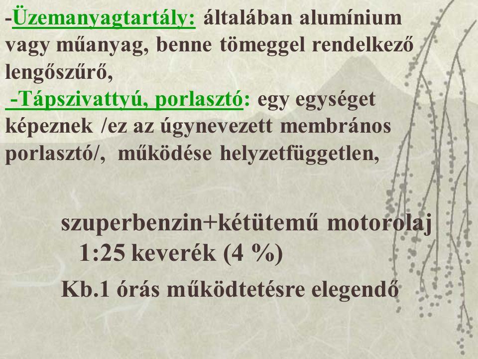 szuperbenzin+kétütemű motorolaj 1:25 keverék (4 %)