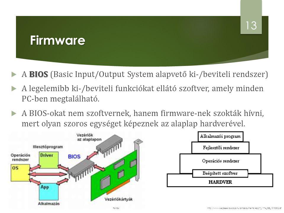 Firmware A BIOS (Basic Input/Output System alapvető ki-/beviteli rendszer)