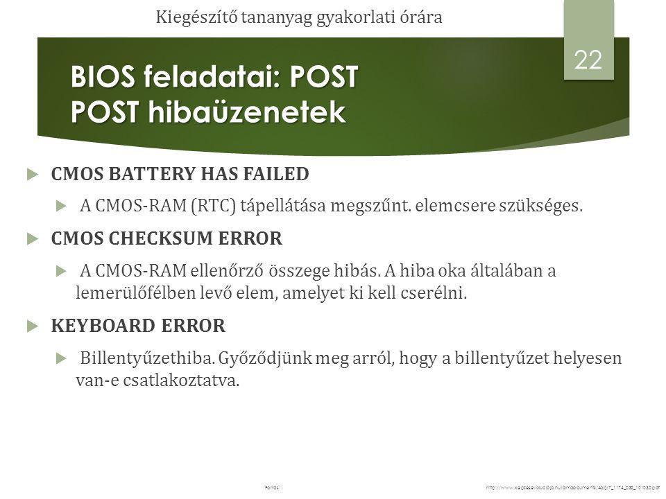 BIOS feladatai: POST POST hibaüzenetek