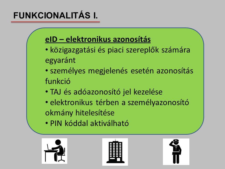 FUNKCIONALITÁS I. eID – elektronikus azonosítás. közigazgatási és piaci szereplők számára egyaránt.