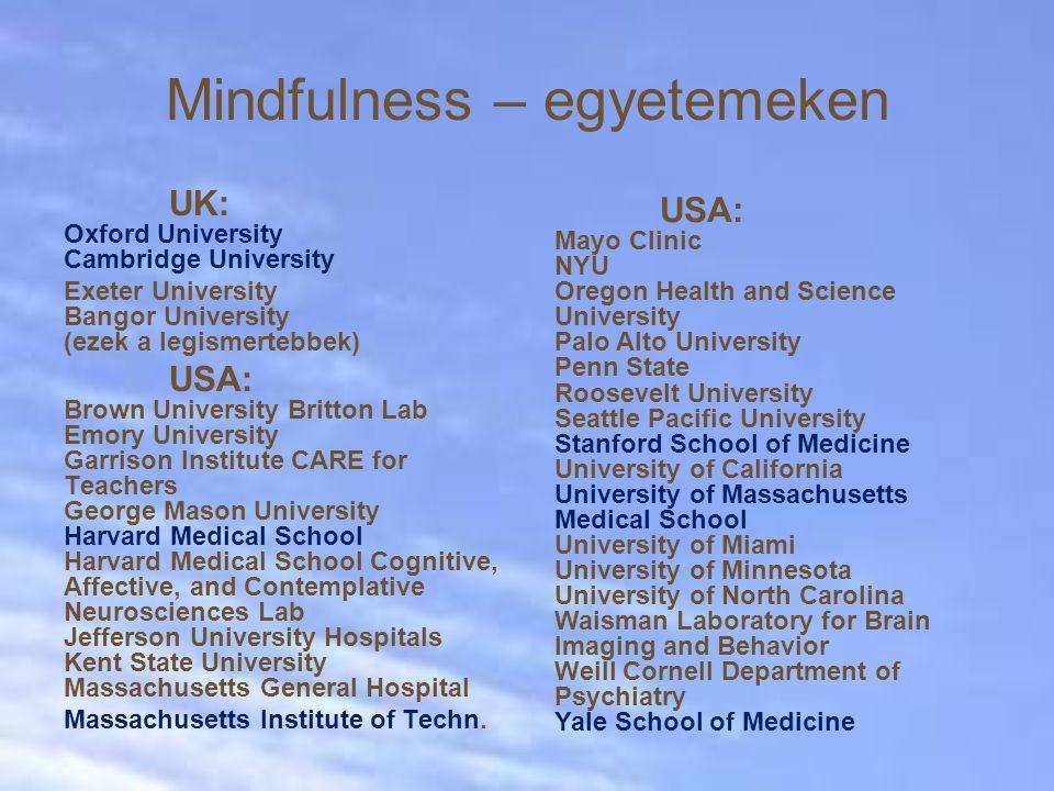 Mindfulness – egyetemeken