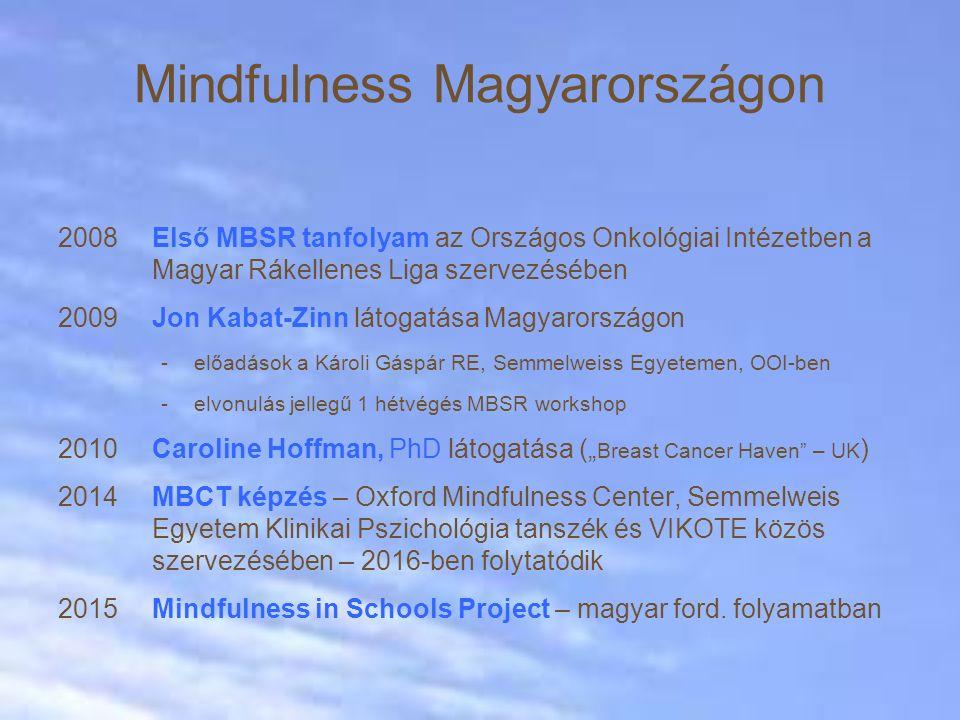 Mindfulness Magyarországon