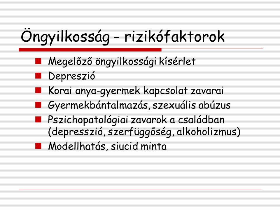Öngyilkosság - rizikófaktorok
