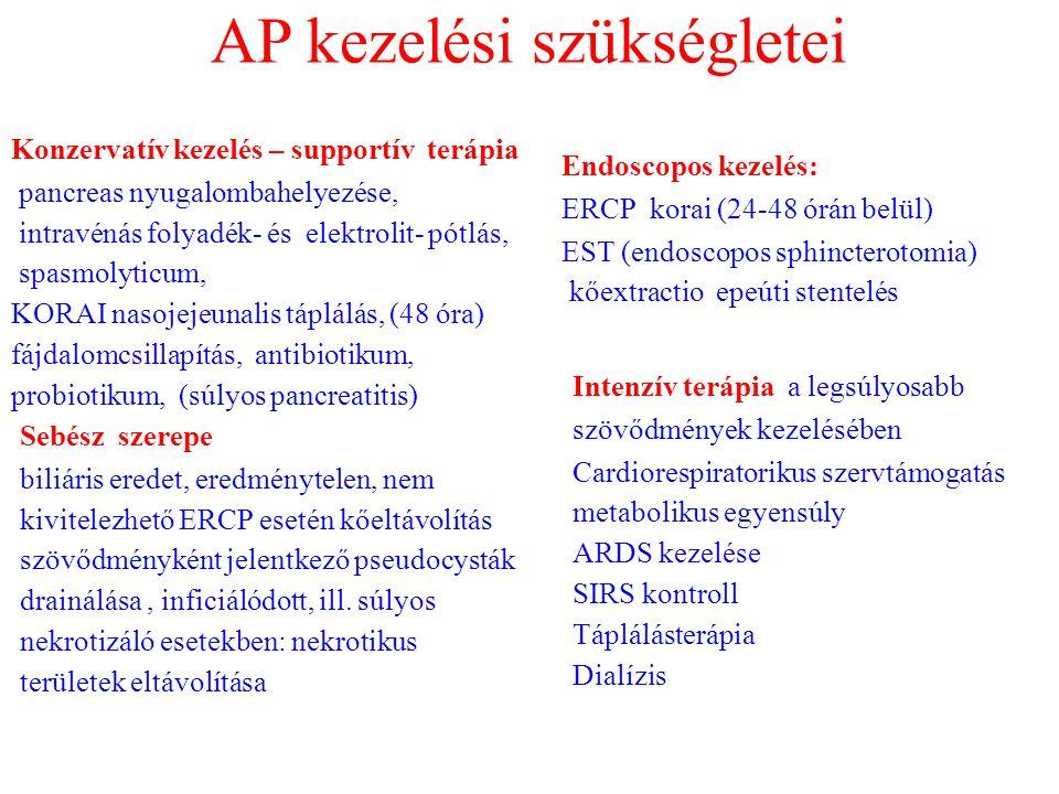 AP kezelési szükségletei