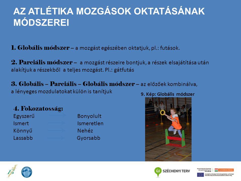 Az atlétika mozgások oktatásának módszerei