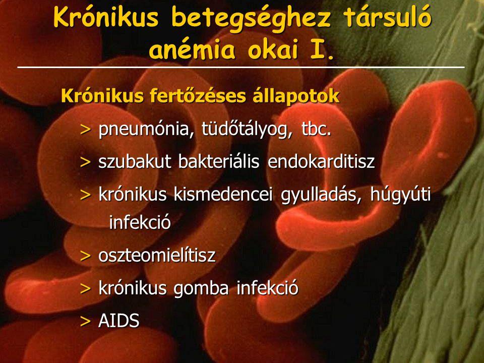 Krónikus betegséghez társuló anémia okai I.