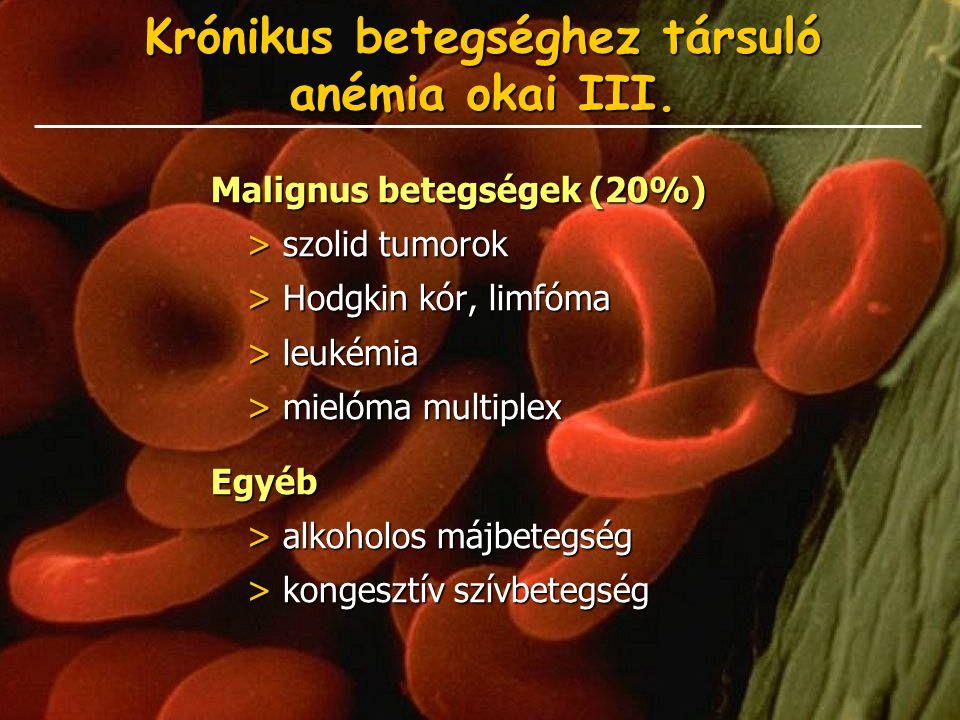 Krónikus betegséghez társuló anémia okai III.