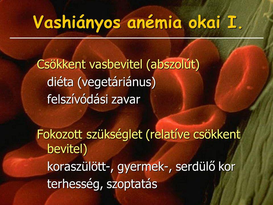 Vashiányos anémia okai I.