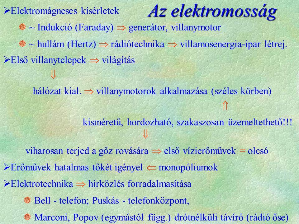Az elektromosság Elektromágneses kísérletek