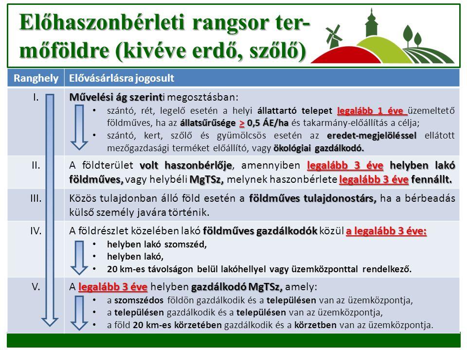 Előhaszonbérleti rangsor ter- mőföldre (kivéve erdő, szőlő)